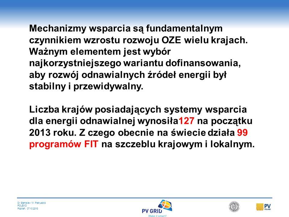 Dr Stanislaw M. Pietruszko POLEKO Poznań, 07.10.2013 Uzasadnienie PV zmienia się szybko w wielu aspektach: Koszty produkcji PV drastycznie spadły, PV