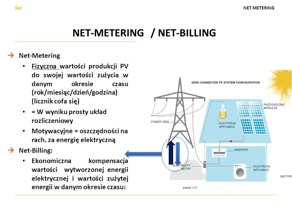 Dr Stanislaw M. Pietruszko POLEKO Poznań, 07.10.2013 Net metering - sprzedawanie nadwyżki energii, która musi zostać zakupiona przez zakład energetycz