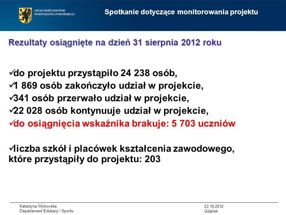 Katarzyna Mykowska Departament Edukacji i Sportu Wymagane rezultaty zrealizowanie programów rozwojowych w min.