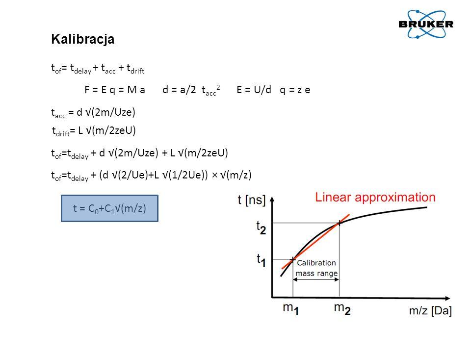 Kalibracja t of = t delay + t acc + t drift F = E q = M a t acc = d (2m/Uze) d = a/2 t acc 2 E = U/d q = z e t drift = L (m/2zeU) t of =t delay + d (2