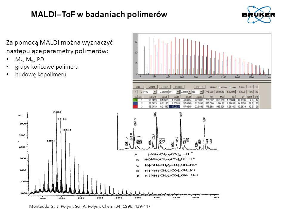 Montaudo G, J. Polym. Sci. A: Polym. Chem. 34, 1996, 439-447 Za pomocą MALDI można wyznaczyć następujące parametry polimerów: M n, M w, PD grupy końco