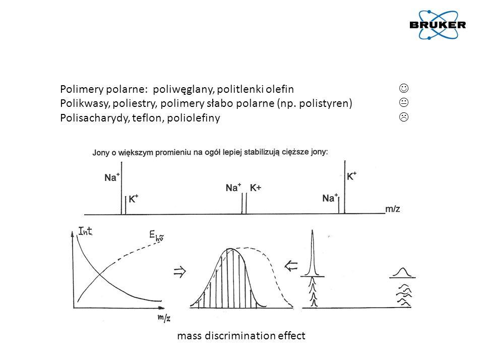 Polimery polarne: poliwęglany, politlenki olefin Polikwasy, poliestry, polimery słabo polarne (np. polistyren) Polisacharydy, teflon, poliolefiny mass
