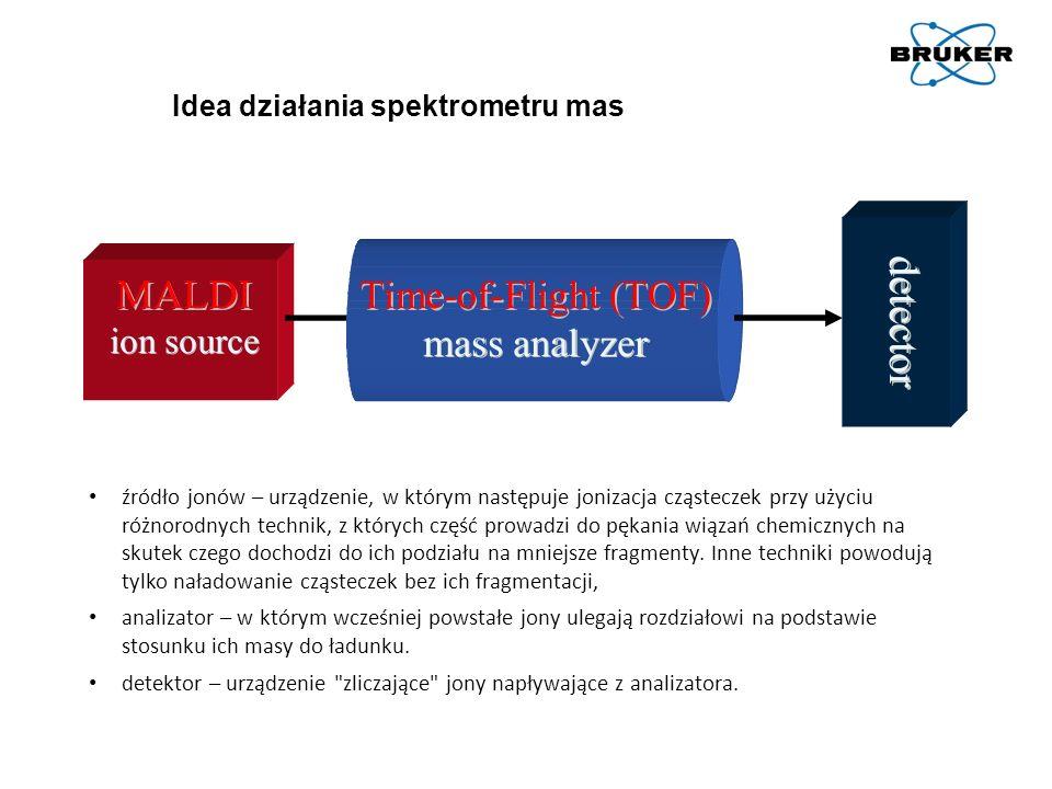 Montaudo G, J.Polym. Sci. A: Polym. Chem.