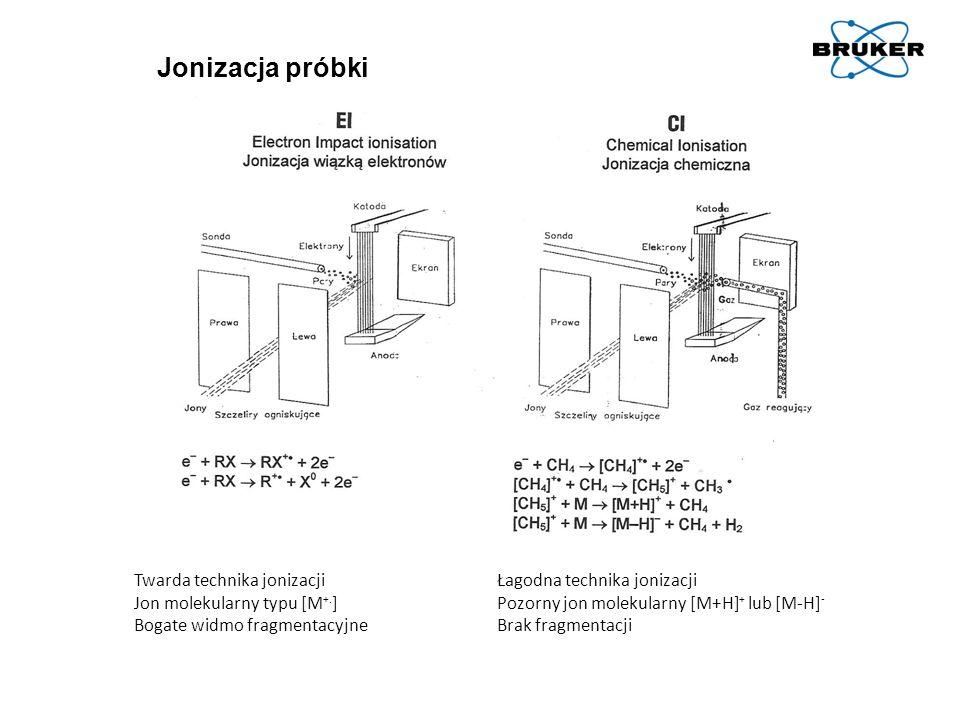 Jonizacja próbki Twarda technika jonizacji Jon molekularny typu [M +. ] Bogate widmo fragmentacyjne Łagodna technika jonizacji Pozorny jon molekularny