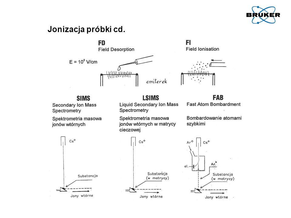 Polimery polarne: poliwęglany, politlenki olefin Polikwasy, poliestry, polimery słabo polarne (np.