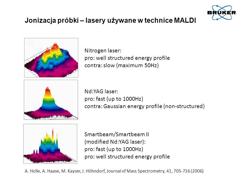 Jonizacja próbki – lasery używane w technice MALDI Nitrogen laser: pro: well structured energy profile contra: slow (maximum 50Hz) Nd:YAG laser: pro: