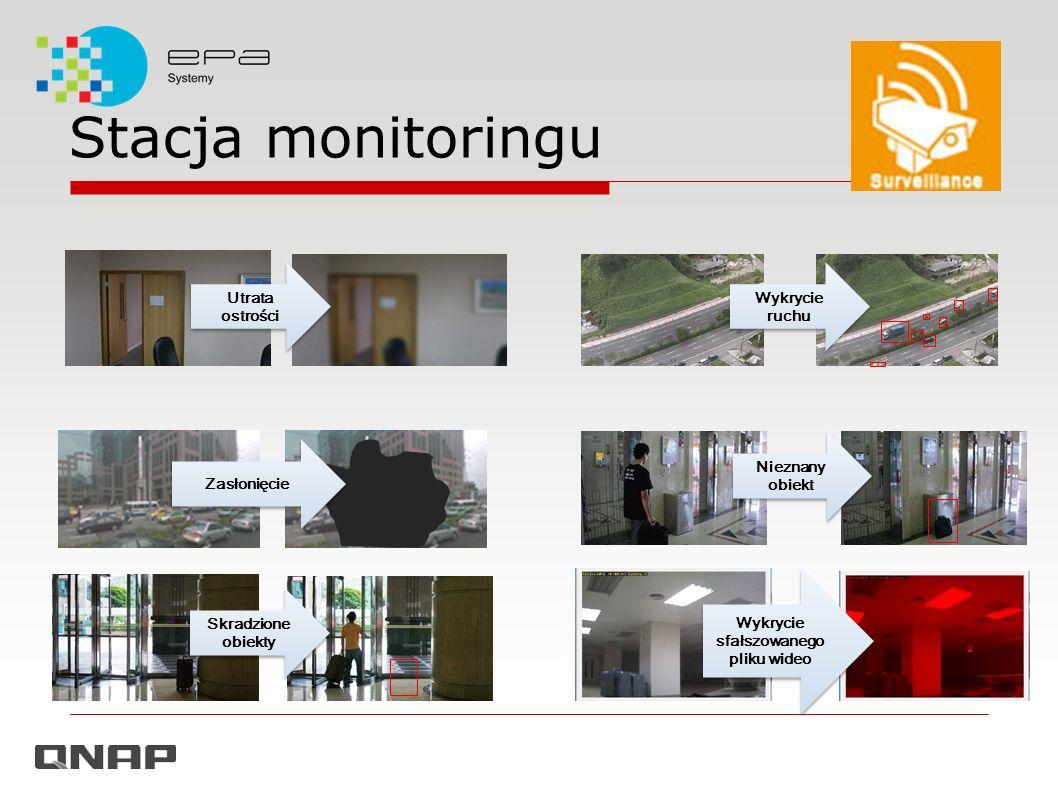 Stacja monitoringu Wykrycie ruchu Nieznany obiekt Skradzione obiekty Utrata ostrości Zasłonięcie Wykrycie sfałszowanego pliku wideo