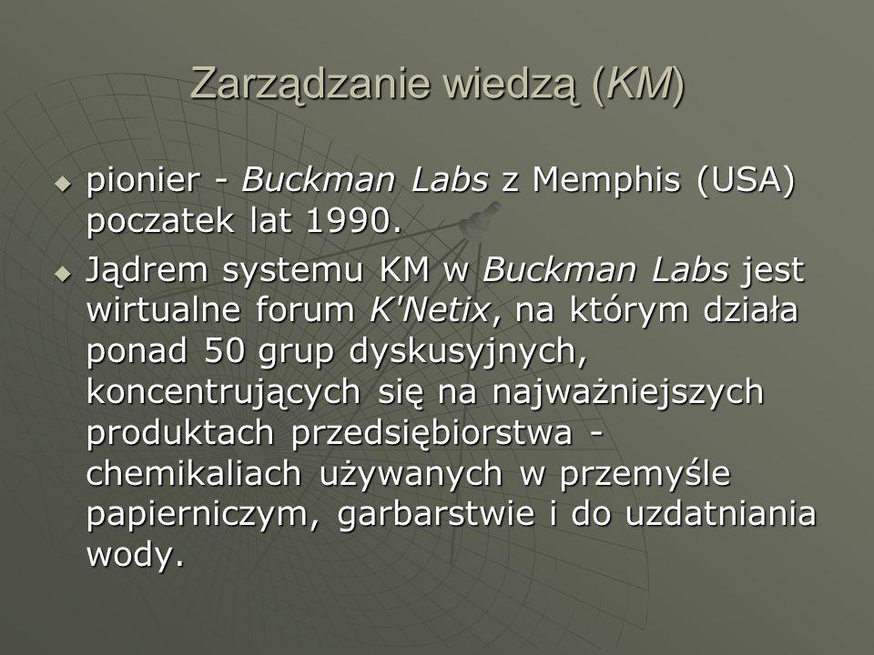Zarządzanie wiedzą (KM) pionier - Buckman Labs z Memphis (USA) poczatek lat 1990. pionier - Buckman Labs z Memphis (USA) poczatek lat 1990. Jądrem sys