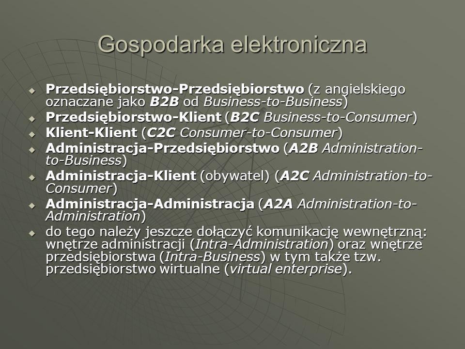 Gospodarka elektroniczna Przedsiębiorstwo-Przedsiębiorstwo (z angielskiego oznaczane jako B2B od Business-to-Business) Przedsiębiorstwo-Przedsiębiorst