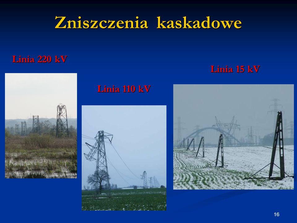 16 Zniszczenia kaskadowe Linia 220 kV Linia 110 kV Linia 15 kV