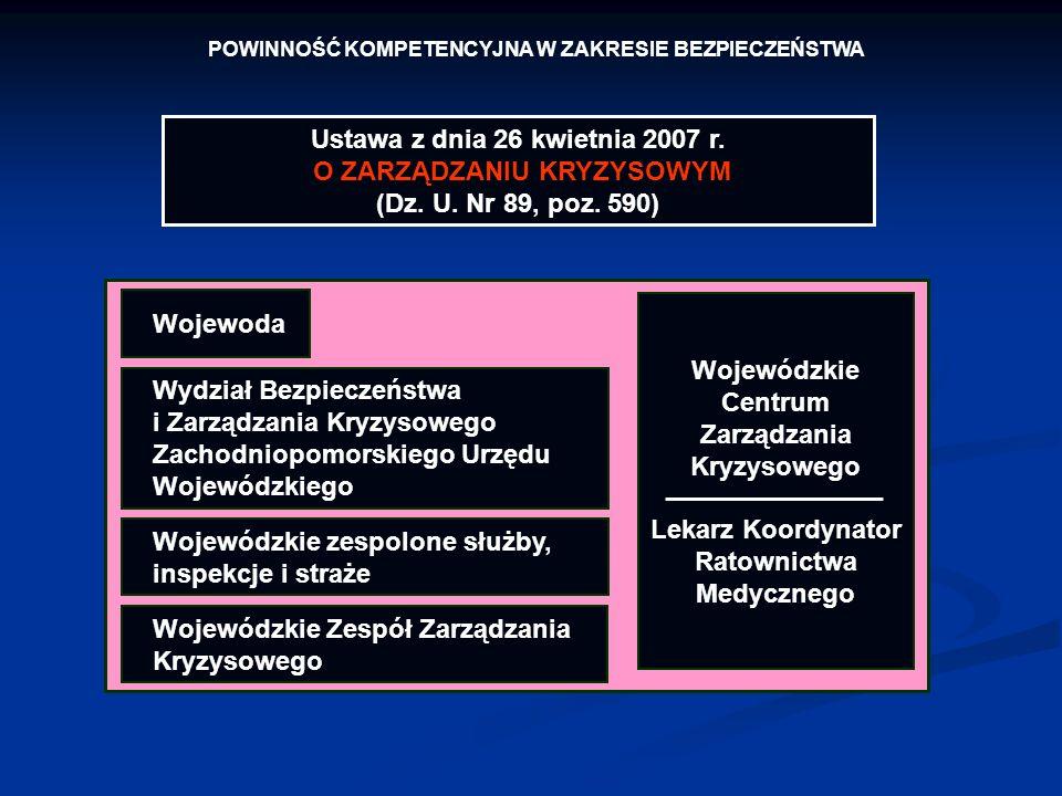 POWINNOŚĆ KOMPETENCYJNA W ZAKRESIE BEZPIECZEŃSTWA Wojewoda Wojewódzkie zespolone służby, inspekcje i straże Wojewódzkie Centrum Zarządzania Kryzysoweg