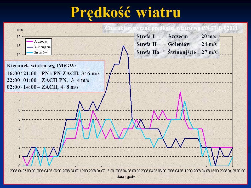 Ochrona zdrowia /lekarz koordynator z Wojewódzkiego Stanowiska Koordynacji Ratownictwa Medycznego/ Monitorowano funkcjonowanie szpitali.
