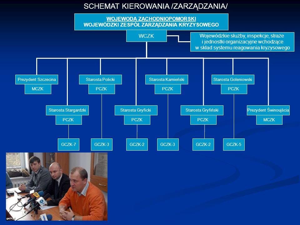 SCHEMAT KIEROWANIA /ZARZĄDZANIA/ WOJEWODA ZACHODNIOPOMORSKI WOJEWÓDZKI ZESPÓŁ ZARZĄDZANIA KRYZYSOWEGO WCZK Prezydent Szczecina MCZK Starosta Policki P
