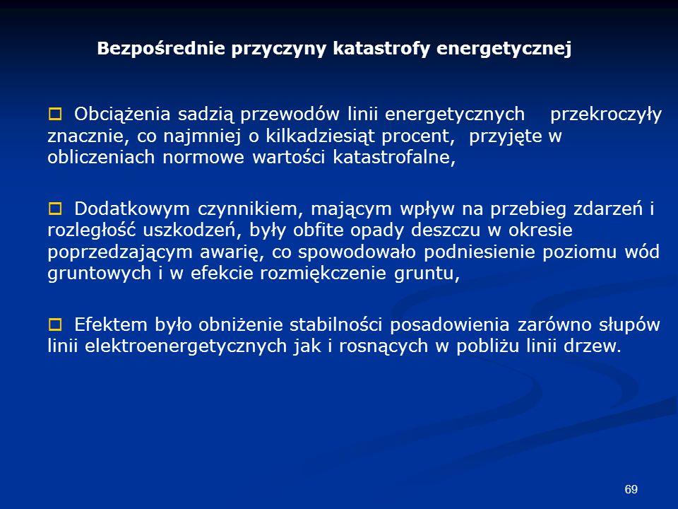 69 Bezpośrednie przyczyny katastrofy energetycznej Obciążenia sadzią przewodów linii energetycznych przekroczyły znacznie, co najmniej o kilkadziesiąt