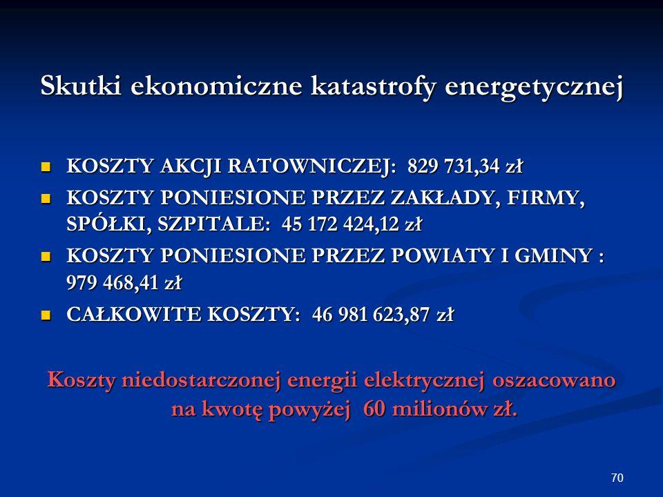 70 Skutki ekonomiczne katastrofy energetycznej KOSZTY AKCJI RATOWNICZEJ: 829 731,34 zł KOSZTY AKCJI RATOWNICZEJ: 829 731,34 zł KOSZTY PONIESIONE PRZEZ