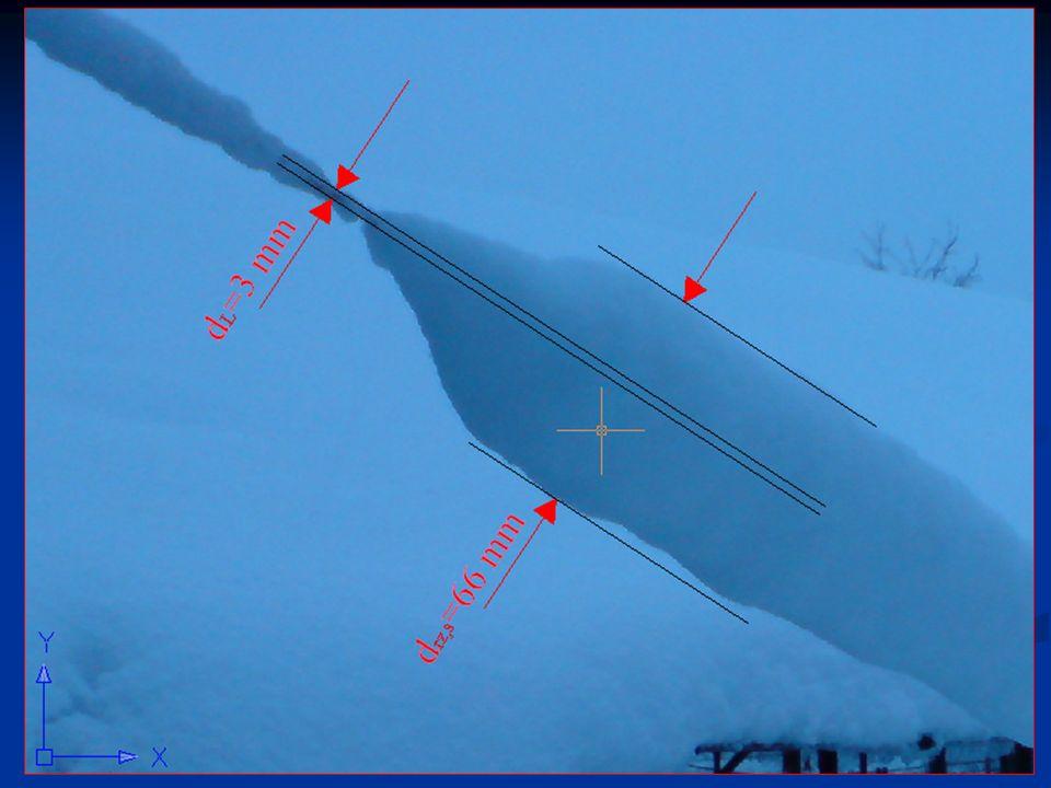 10 Wielkości Obciążeń Przewodów Sadzią Ciężar sadzi na jednym przewodzie długości 300 m: 45,2 300 = 13560 N = 13,56 kN