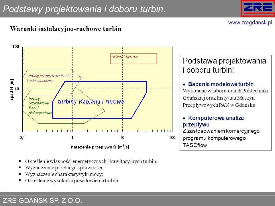 ZRE GDAŃSK SP.Z O.O. www.zregdansk.pl Turbiny Kaplana.