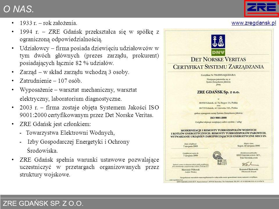 ZRE GDAŃSK SP. Z O.O. www.zregdansk.pl Schemat organizacyjny. www.zregdansk.pl