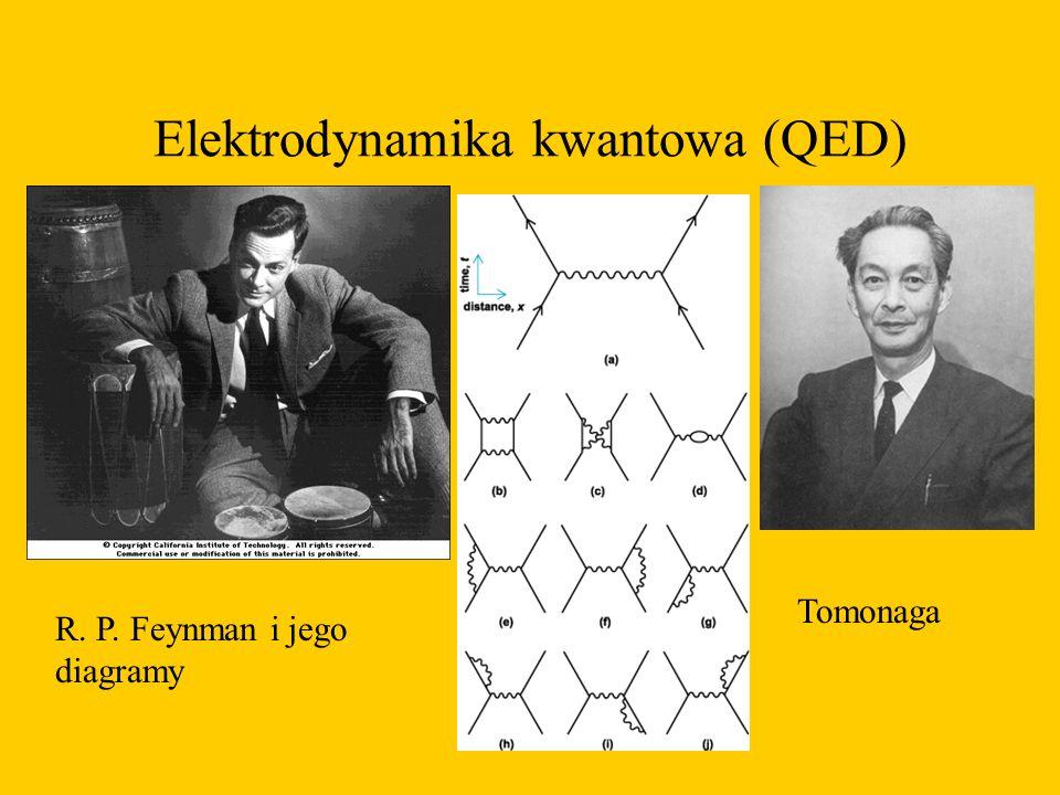 Elektrodynamika kwantowa (QED) R. P. Feynman i jego diagramy Tomonaga