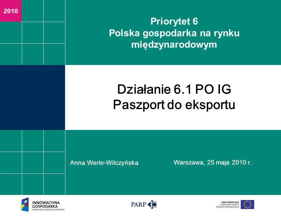 2010 Priorytet 6 Polska gospodarka na rynku międzynarodowym Anna Werle-Wilczyńska Warszawa, 25 maja 2010 r.