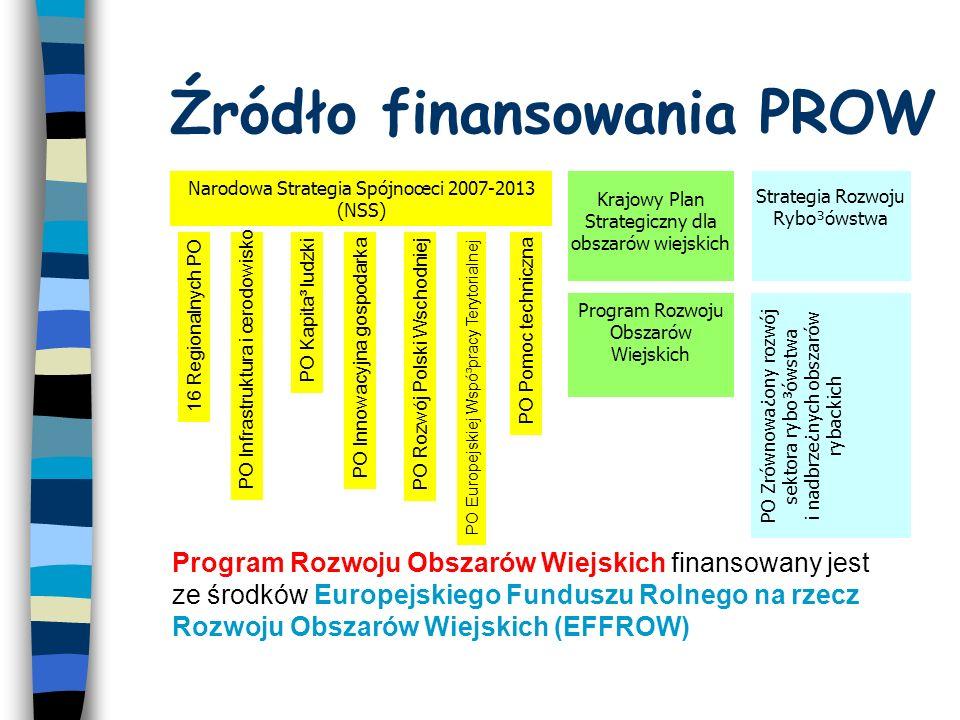 Program Rozwoju Obszarów Wiejskich finansowany jest ze środków Europejskiego Funduszu Rolnego na rzecz Rozwoju Obszarów Wiejskich (EFFROW) Źródło finansowania PROW Krajowy Plan Strategiczny dla obszarów wiejskich Strategia Rozwoju Rybo³ówstwa Narodowa Strategia Spójnoœci 2007-2013 (NSS) Program Rozwoju Obszarów Wiejskich PO Zrównowa¿ony rozwój sektora rybo³ówstwa i nadbrze¿nych obszarów rybackich PO Kapita³ ludzki 16 Regionalnych PO PO Pomoc techniczna PO Europejskiej Wspó³pracy Terytorialnej PO Rozwój Polski Wschodniej PO Innowacyjna gospodarka PO Infrastruktura i œrodowisko