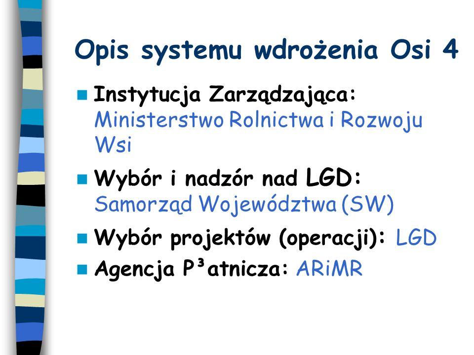 Opis systemu wdrożenia Osi 4 Instytucja Zarządzająca: Ministerstwo Rolnictwa i Rozwoju Wsi Wybór i nadzór nad LGD: Samorząd Województwa (SW) Wybór projektów (operacji) : LGD Agencja P³atnicza: ARiMR