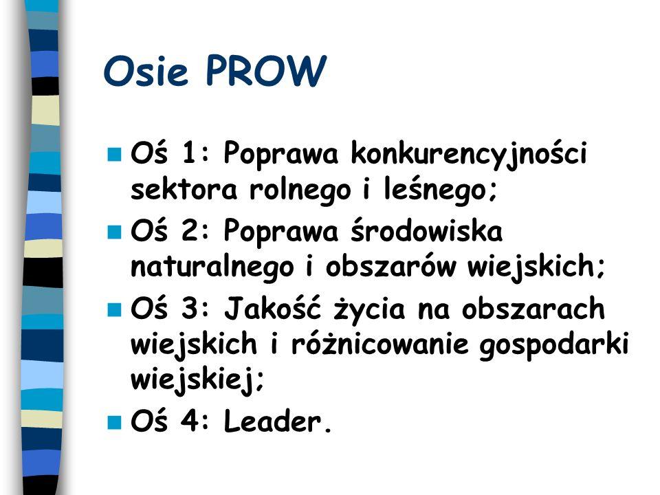 Osie PROW Oś 1: Poprawa konkurencyjności sektora rolnego i leśnego; Oś 2: Poprawa środowiska naturalnego i obszarów wiejskich; Oś 3: Jakość życia na obszarach wiejskich i różnicowanie gospodarki wiejskiej; Oś 4: Leader.