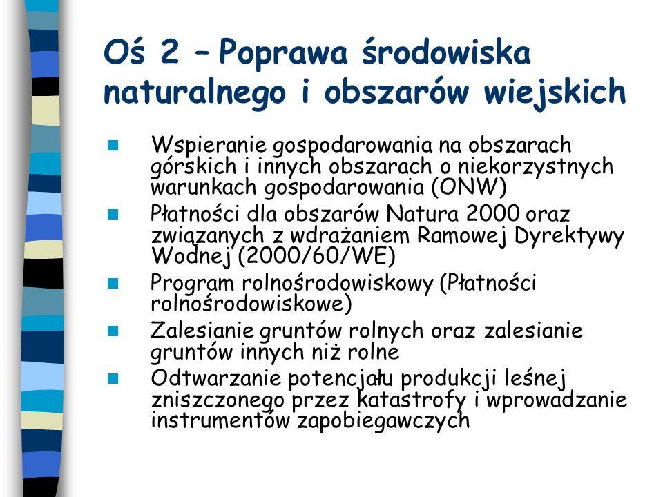Oś 2 – Poprawa środowiska naturalnego i obszarów wiejskich Wspieranie gospodarowania na obszarach górskich i innych obszarach o niekorzystnych warunkach gospodarowania (ONW) Płatności dla obszarów Natura 2000 oraz związanych z wdrażaniem Ramowej Dyrektywy Wodnej (2000/60/WE) Program rolnośrodowiskowy (Płatności rolnośrodowiskowe) Zalesianie gruntów rolnych oraz zalesianie gruntów innych niż rolne Odtwarzanie potencjału produkcji leśnej zniszczonego przez katastrofy i wprowadzanie instrumentów zapobiegawczych