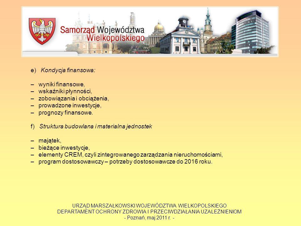 URZĄD MARSZAŁKOWSKI WOJEWÓDZTWA WIELKOPOLSKIEGO DEPARTAMENT OCHRONY ZDROWIA I PRZECIWDZIAŁANIA UZALEŻNIENIOM - Poznań, maj 2011 r. - e) Kondycja finan