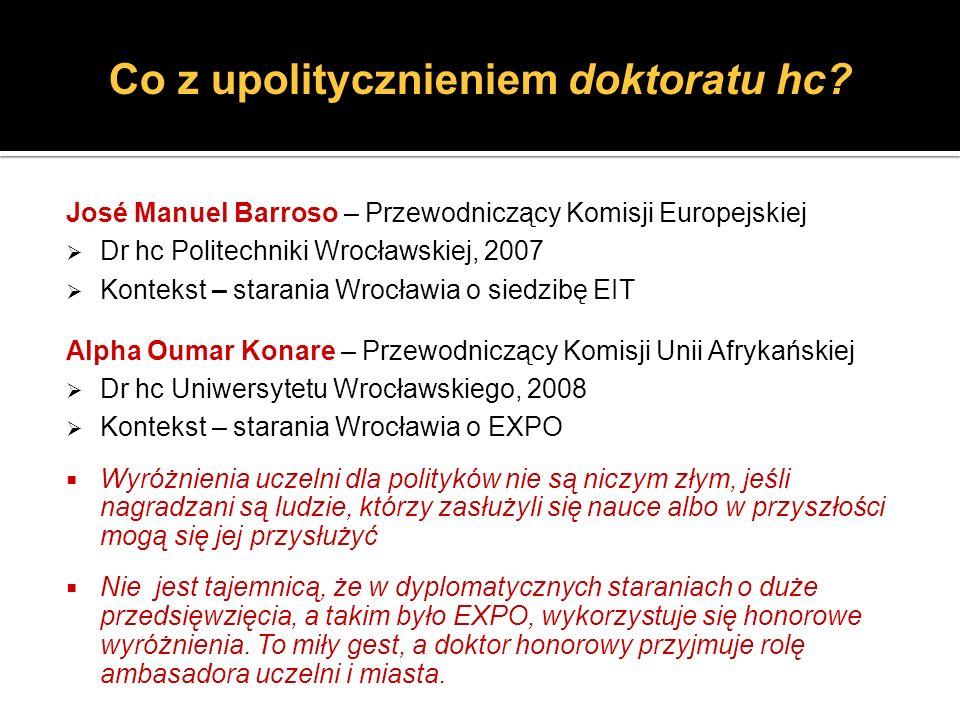 José Manuel Barroso – Przewodniczący Komisji Europejskiej Dr hc Politechniki Wrocławskiej, 2007 Kontekst – starania Wrocławia o siedzibę EIT Alpha Oum