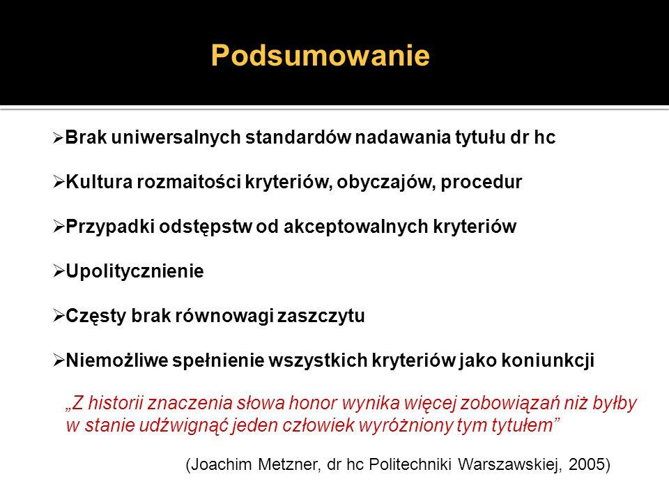 Podsumowanie Brak uniwersalnych standardów nadawania tytułu dr hc Kultura rozmaitości kryteriów, obyczajów, procedur Przypadki odstępstw od akceptowal