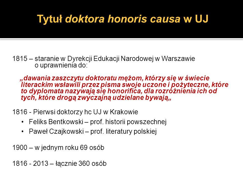 1815 – staranie w Dyrekcji Edukacji Narodowej w Warszawie o uprawnienia do: dawania zaszczytu doktoratu mężom, którzy się w świecie literackim wsławil