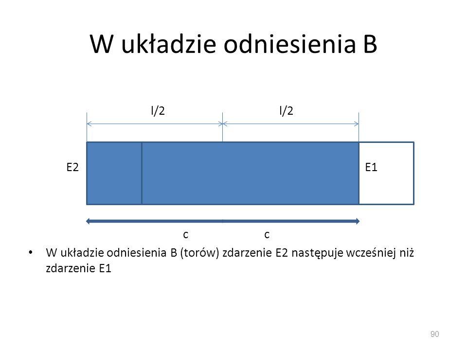 W układzie odniesienia B l/2 l/2 E2 E1 c c W układzie odniesienia B (torów) zdarzenie E2 następuje wcześniej niż zdarzenie E1 90