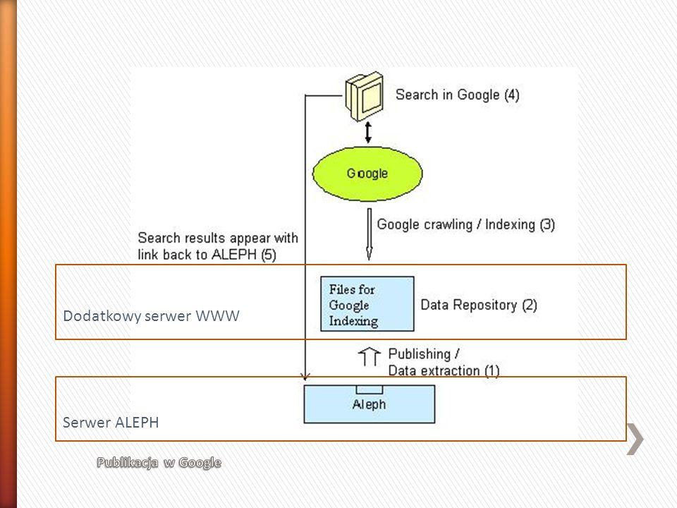 Dodatkowy serwer WWW Serwer ALEPH