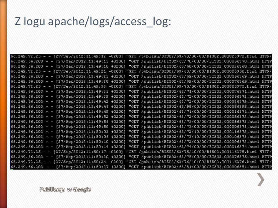 Z logu apache/logs/access_log: