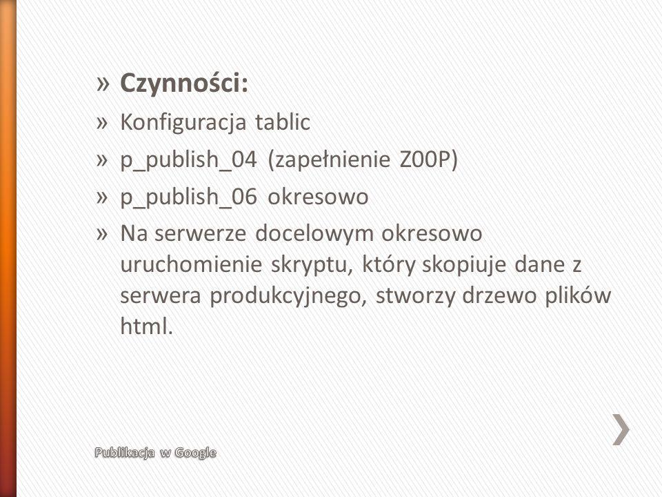 » Czynności: » Konfiguracja tablic » p_publish_04 (zapełnienie Z00P) » p_publish_06 okresowo » Na serwerze docelowym okresowo uruchomienie skryptu, kt