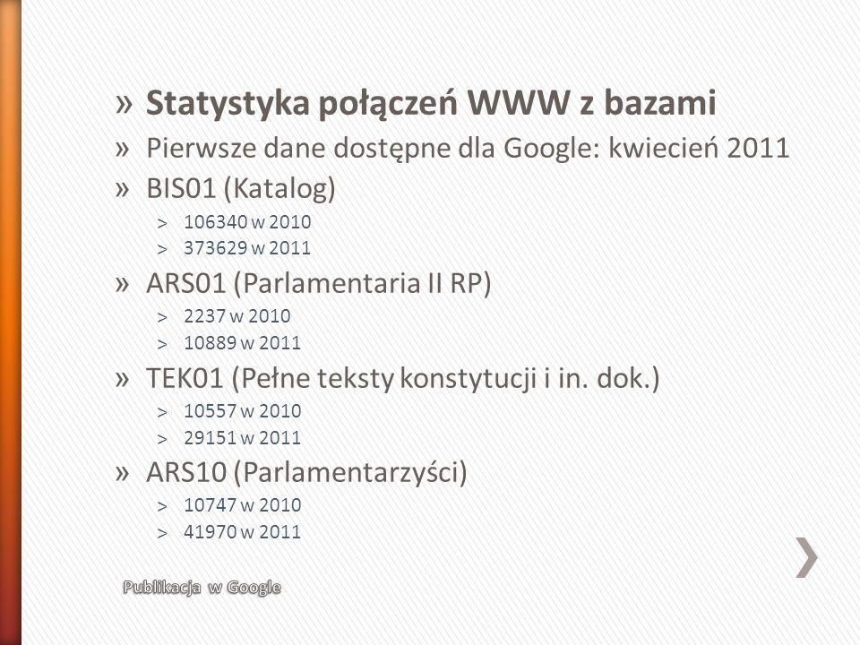 » Statystyka połączeń WWW z bazami » Pierwsze dane dostępne dla Google: kwiecień 2011 » BIS01 (Katalog) ˃106340 w 2010 ˃373629 w 2011 » ARS01 (Parlame