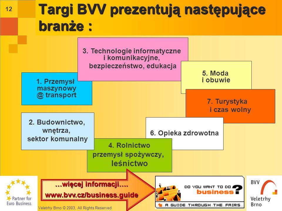 Veletrhy Brno © 2003, All Rights Reserved 11 Jasna koncepcja i filozofia (2) … pomagamy w rozwoju branż Czołowa pozycja i wysoka jakość targów w Brnie wynika przede wszystkim z tego, że rozwoju większości prezentowanych branż biorą aktywny udział w rozwoju większości prezentowanych branż.