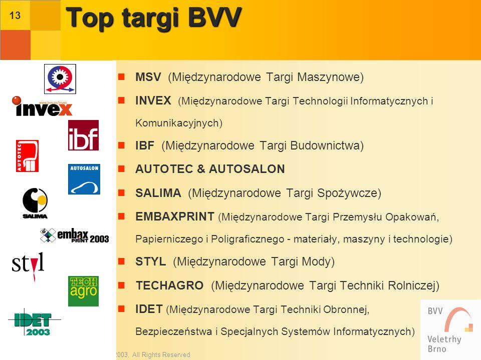 Veletrhy Brno © 2003, All Rights Reserved 12 Targi BVV prezentują następujące branże : 1.