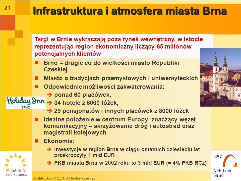 Veletrhy Brno © 2003, All Rights Reserved 20 Kompleksowy charakter i wysoka jakość usług - produkty i usługi szyte na miarę Organizacja targów międzynarodowych Kompleksowe usługi wystawiennicze Wynajem powierzchni Usługi pomocnicze (Business Center) Usługi konferencyjne i kongresowe Usługi medialne Turystyka targowa Serwis gastronomiczny EXPOPARKING – parkowanie przez cały rok Zagraniczna działalność targowa Serwis dla dziennikarzy (Press Center) Centrum Budowlane EDEN 3000 Szkolenia dla wystawców Elektroniczny katalog firm www.bvv.cz/business.guide www.bvv.cz/expoexpert www.bvv.cz/exporent www.bvv.cz/expobusiness ww.bvv.cz/expocongress ww.bvv.cz/expotravelling www.bvv.cz/expocatering www.bvv.cz/expoparking www.bvv.cz/expointernational www.bvv.cz/presscenter www.bvv.cz/eden3000 www.bvv.cz/expoacademy www.bvv.cz/expocontact