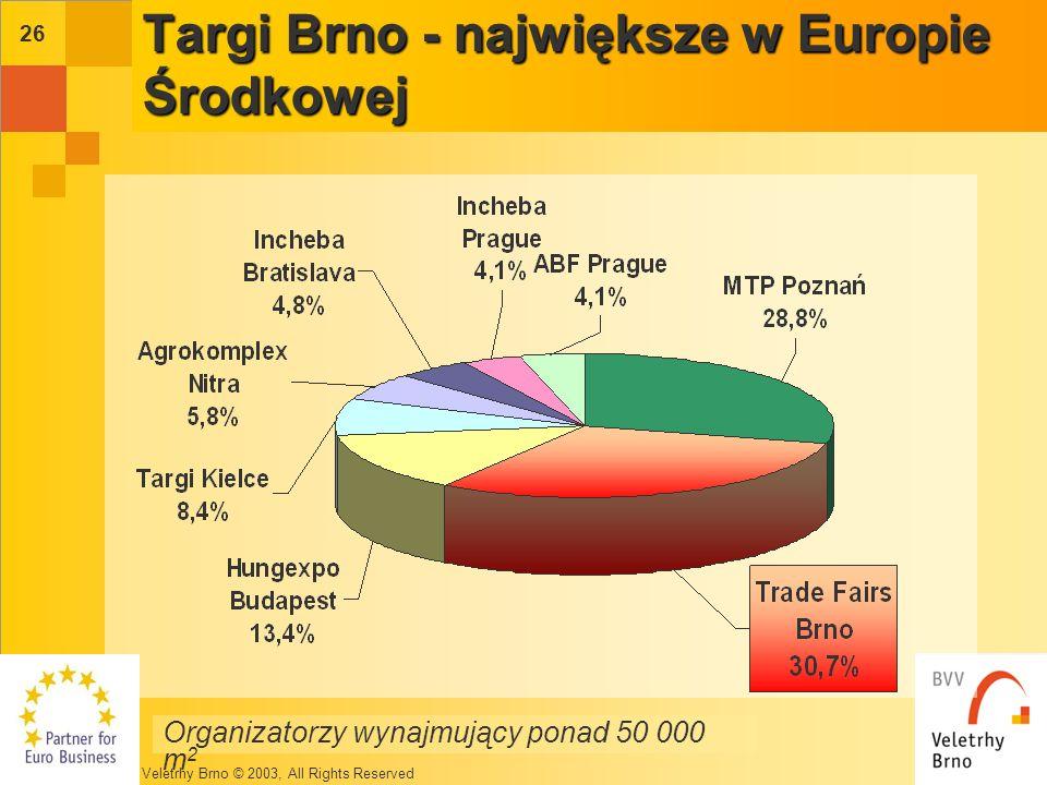 Veletrhy Brno © 2003, All Rights Reserved 25 Fakty i dane 2002 DANE STATYSTYCZNE Powierzchnia wystawowa netto 517 015 m 2 Powierzchnia wystawowa netto 517 015 m 2 Wystawcy z 54 krajów 12 741 Wystawcy z 54 krajów 12 741 Goście (w tym akcje gościnne) 1 047 486 Goście (w tym akcje gościnne) 1 047 486 WYNIKI EKONOMICZNE Obroty50 mln EUR Obroty50 mln EUR