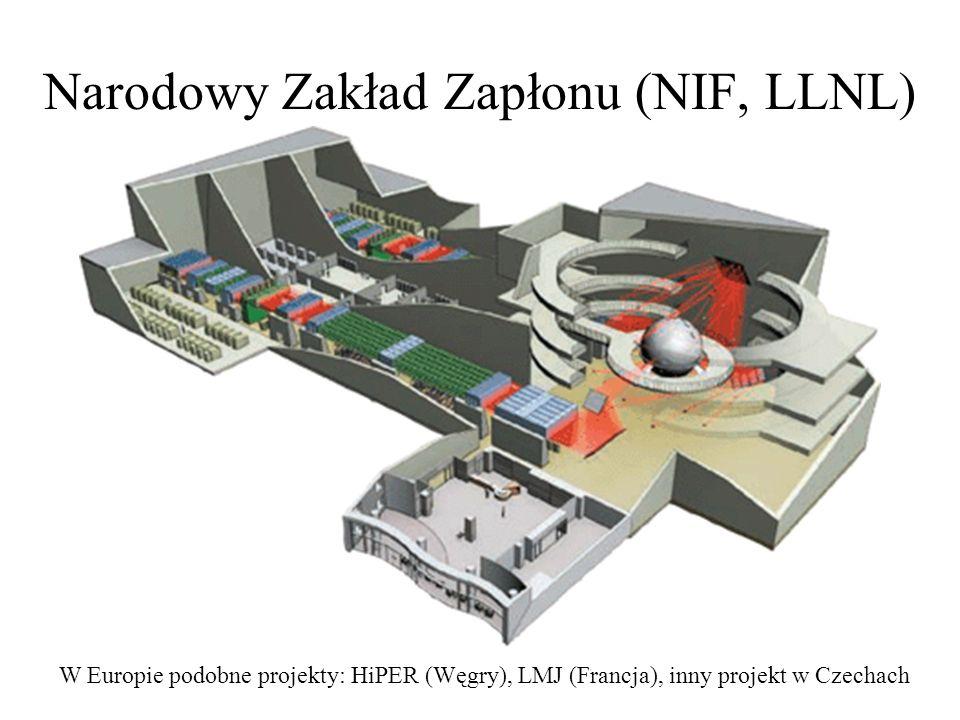 Narodowy Zakład Zapłonu (NIF, LLNL) W Europie podobne projekty: HiPER (Węgry), LMJ (Francja), inny projekt w Czechach