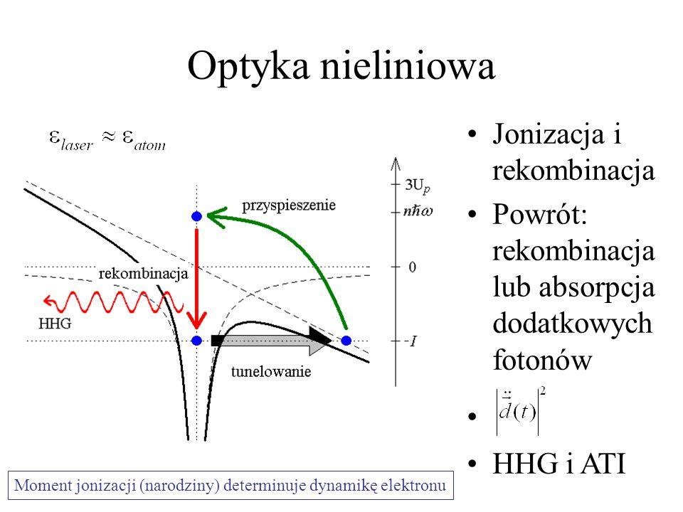 Jonizacja i rekombinacja Powrót: rekombinacja lub absorpcja dodatkowych fotonów HHG i ATI Optyka nieliniowa Moment jonizacji (narodziny) determinuje d