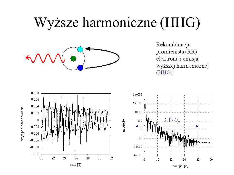 Wyższe harmoniczne (HHG) Rekombinacja promienista (RR) elektronu i emisja wyższej harmonicznej (HHG) 3.17U p