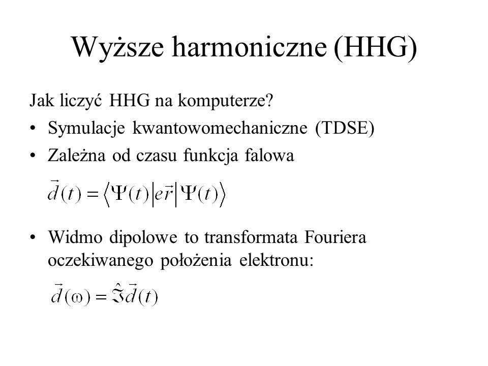 Jak liczyć HHG na komputerze? Symulacje kwantowomechaniczne (TDSE) Zależna od czasu funkcja falowa Widmo dipolowe to transformata Fouriera oczekiwaneg