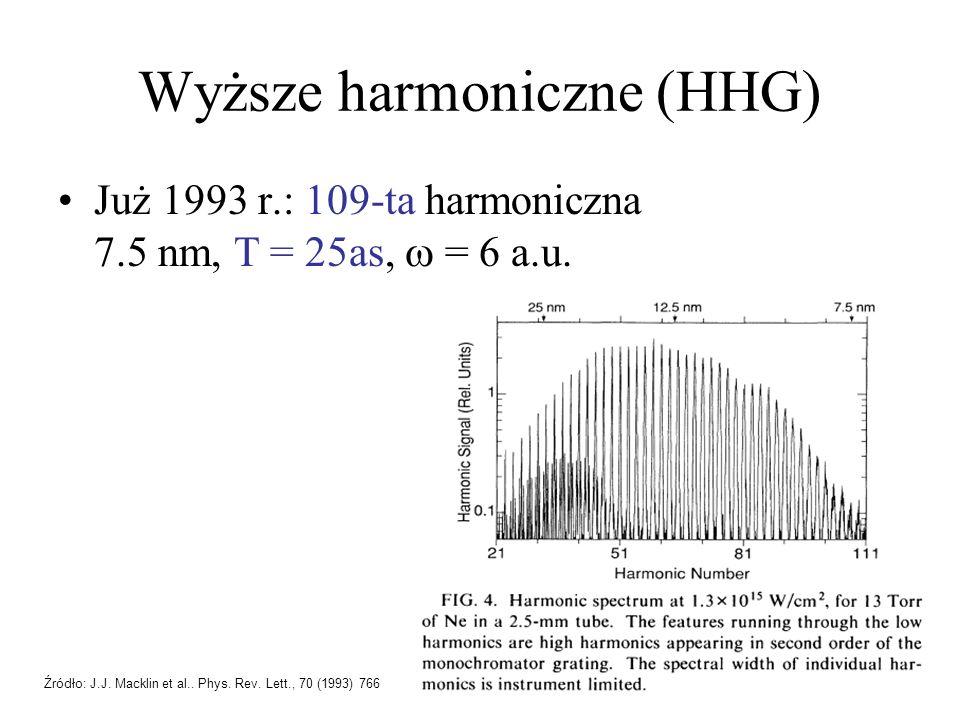 Już 1993 r.: 109-ta harmoniczna 7.5 nm, T = 25as, = 6 a.u. Źródło: J.J. Macklin et al.. Phys. Rev. Lett., 70 (1993) 766