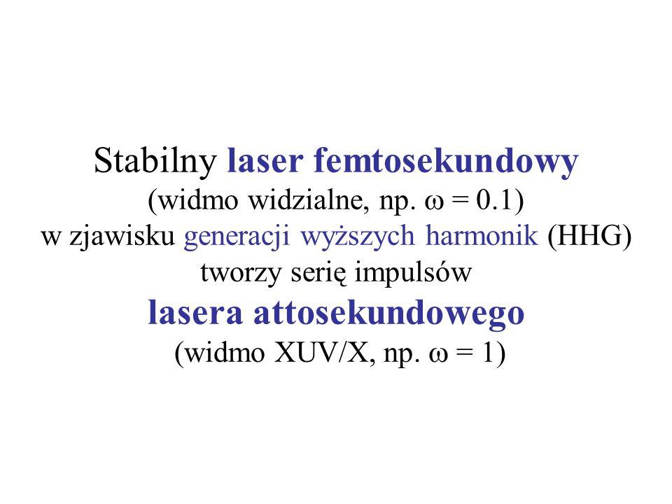Stabilny laser femtosekundowy (widmo widzialne, np. = 0.1) w zjawisku generacji wyższych harmonik (HHG) tworzy serię impulsów lasera attosekundowego (