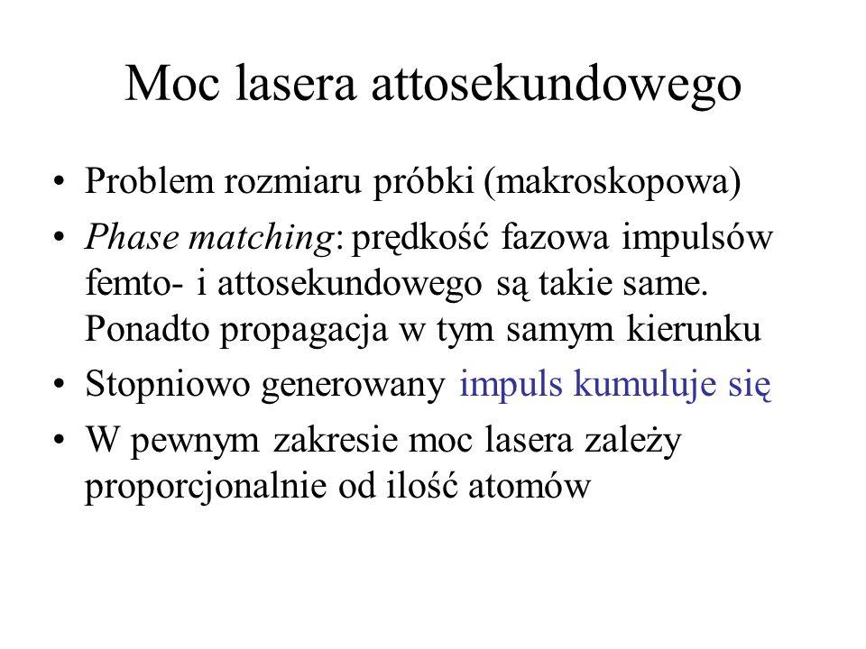 Moc lasera attosekundowego Problem rozmiaru próbki (makroskopowa) Phase matching: prędkość fazowa impulsów femto- i attosekundowego są takie same. Pon