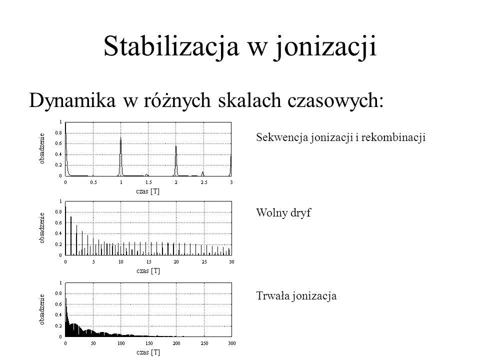 Stabilizacja w jonizacji Dynamika w różnych skalach czasowych: Sekwencja jonizacji i rekombinacji Wolny dryf Trwała jonizacja