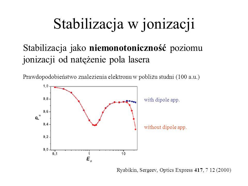 Prawdopodobieństwo znalezienia elektronu w pobliżu studni (100 a.u.) with dipole app. without dipole app. Ryabikin, Sergeev, Optics Express 417, 7 12